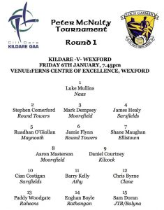 Peter McNulty Tournament – Kildare v Wexford