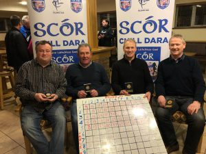 Scór - Milltown Quiz Team