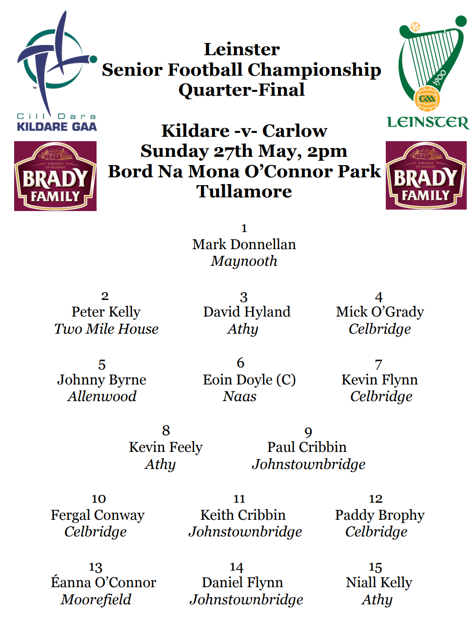 Team News: Leinster SFC Quarter Final Kildare v Carlow