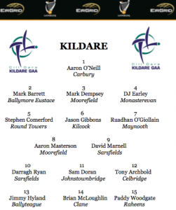 Team News: Eirgrid Leinster U20 Football Championship
