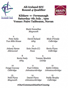 Team News: Kildare v Fermanagh