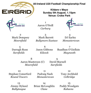 Team News: Eirgrid All-Ireland U20 Football Championship Final