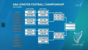 Leinster Senior Championship Draw 2019