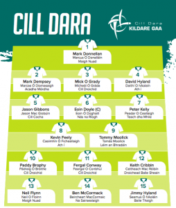 Team News: AFL – Kildare v Clare