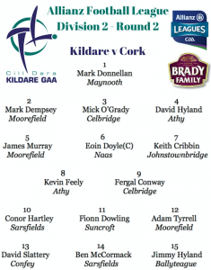 Team News: Kildare v Cork – Allianz Football League