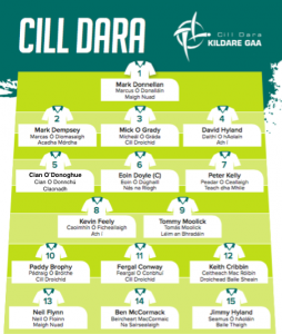 Team News: AFL – Kildare v Meath