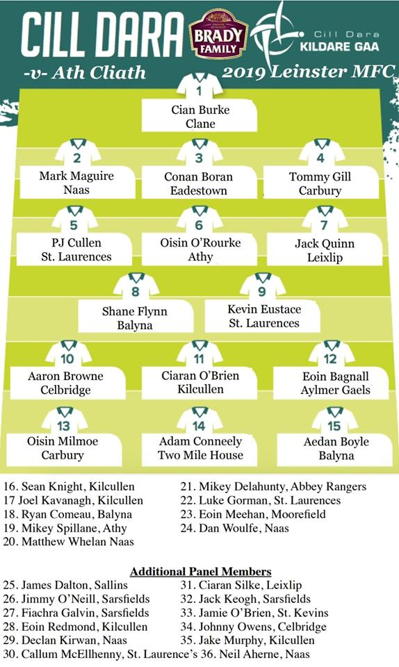 Teams | Kildare GAA