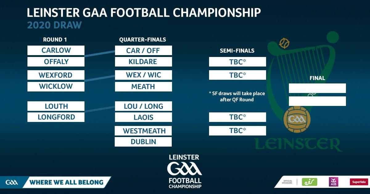 2020 Leinster Senior Football Championship